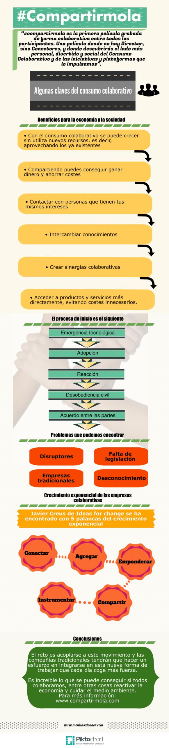 Revolución del sistema empresarial